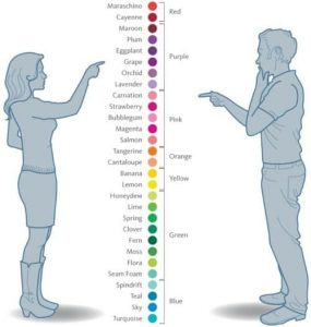 Men & Colours: How men and women see colours